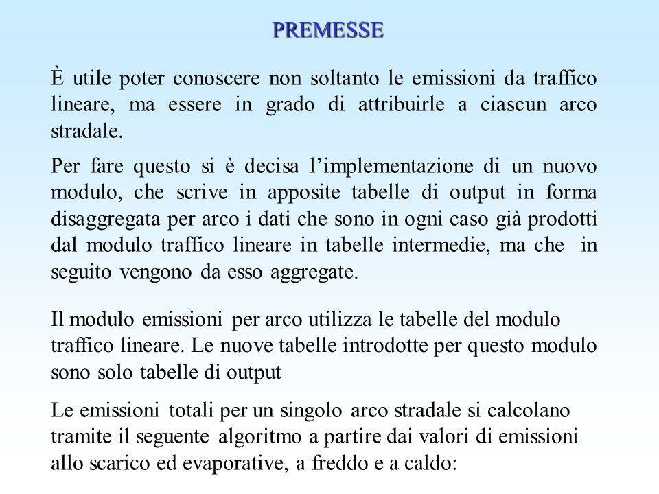 PREMESSE È utile poter conoscere non soltanto le emissioni da traffico lineare, ma essere in grado di attribuirle a ciascun arco stradale.