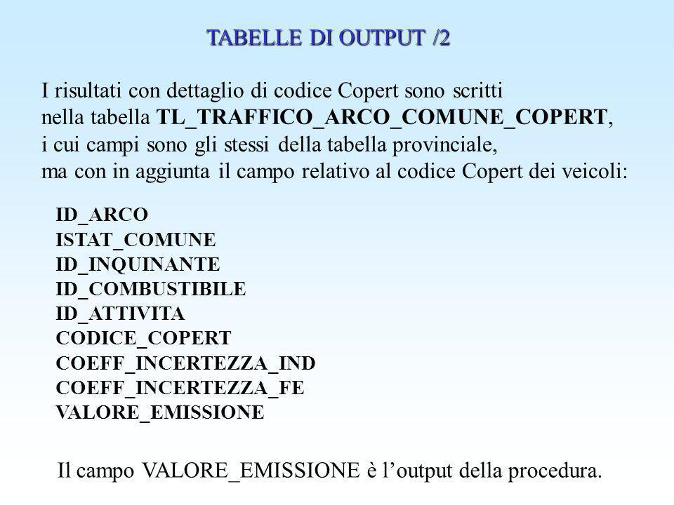 I risultati con dettaglio di codice Copert sono scritti