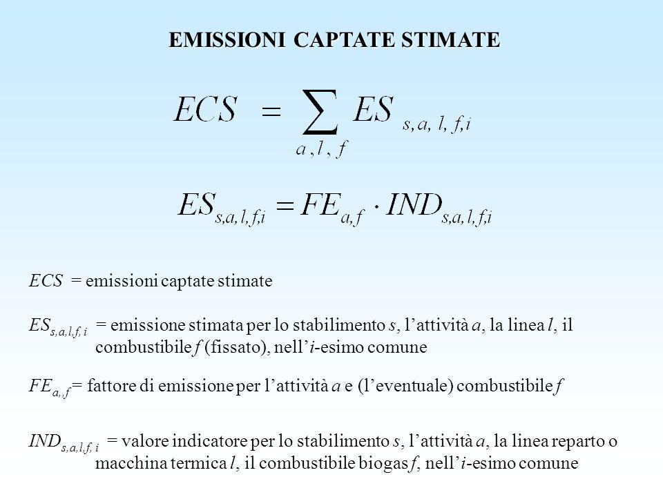EMISSIONI CAPTATE STIMATE