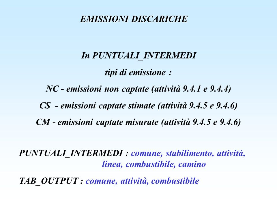 In PUNTUALI_INTERMEDI tipi di emissione :