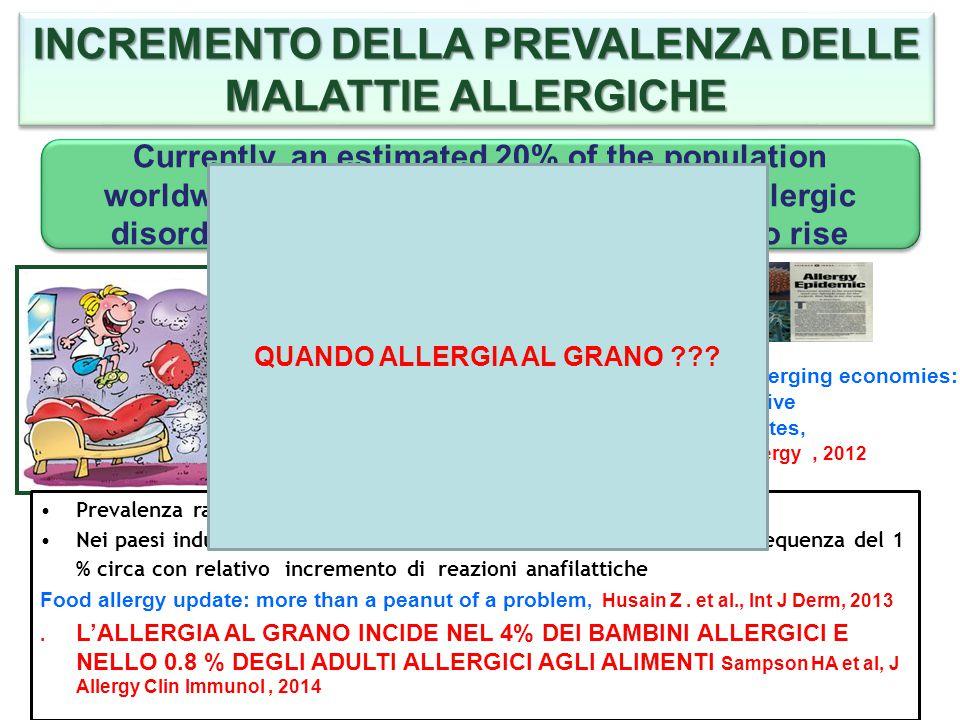 INCREMENTO DELLA PREVALENZA DELLE MALATTIE ALLERGICHE
