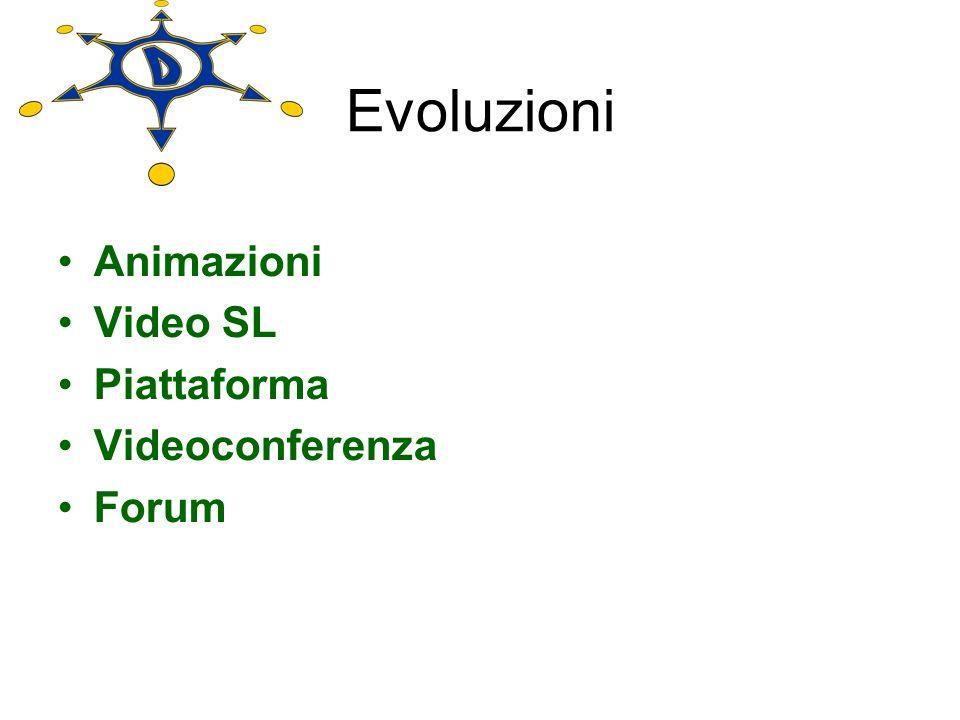 Evoluzioni Animazioni Video SL Piattaforma Videoconferenza Forum