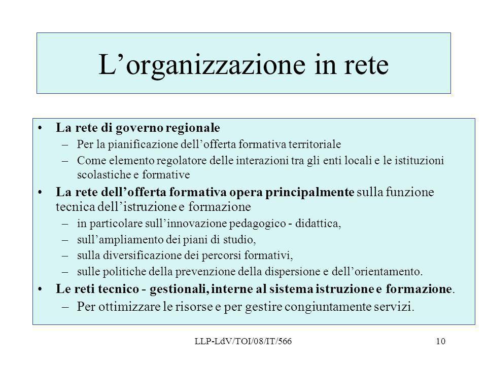 L'organizzazione in rete