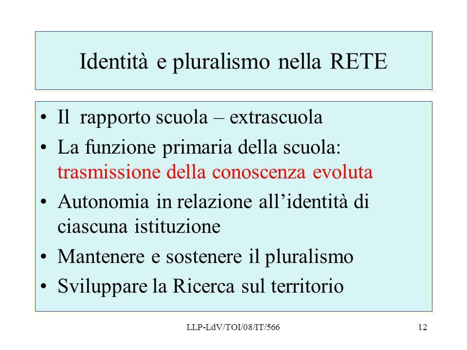 Identità e pluralismo nella RETE