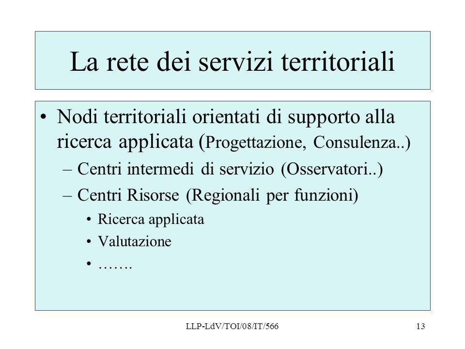 La rete dei servizi territoriali