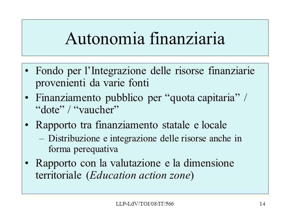 Autonomia finanziaria