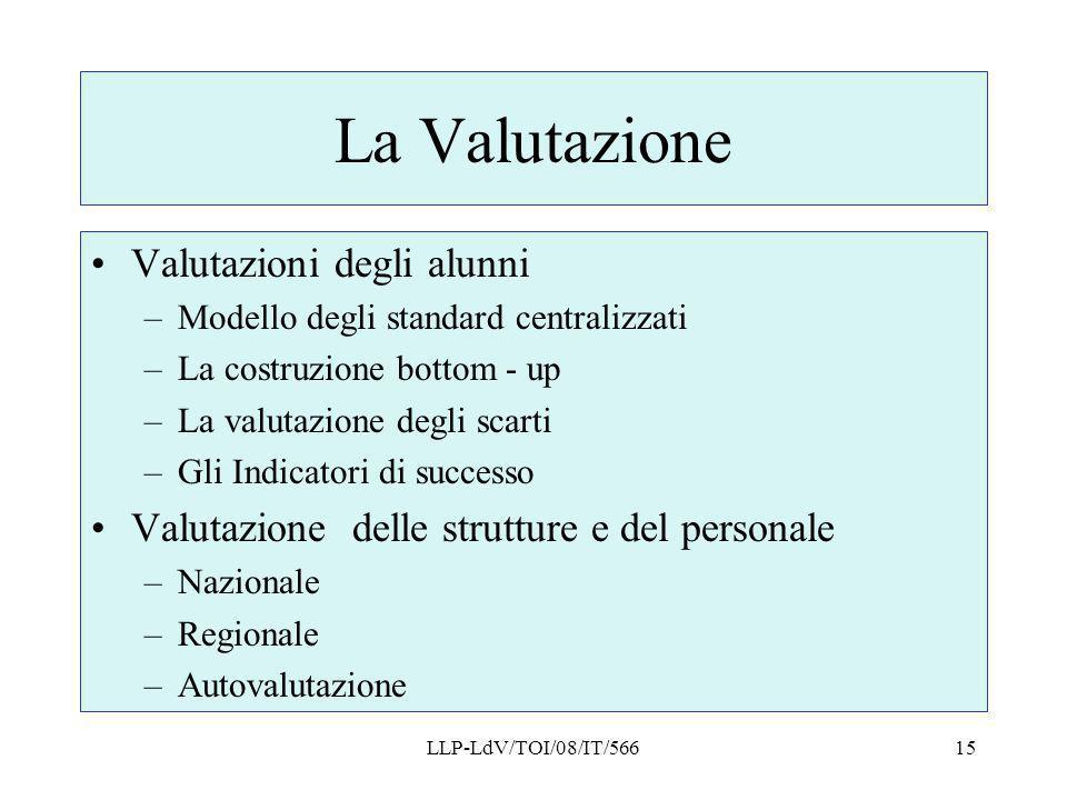 La Valutazione Valutazioni degli alunni