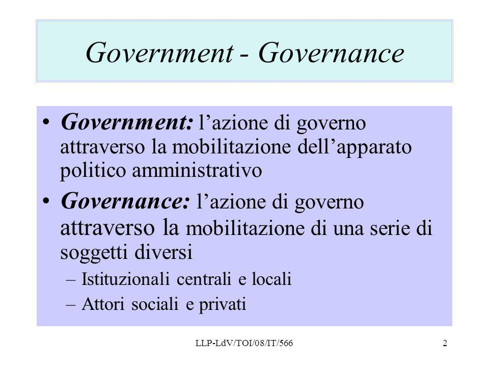 Government - Governance