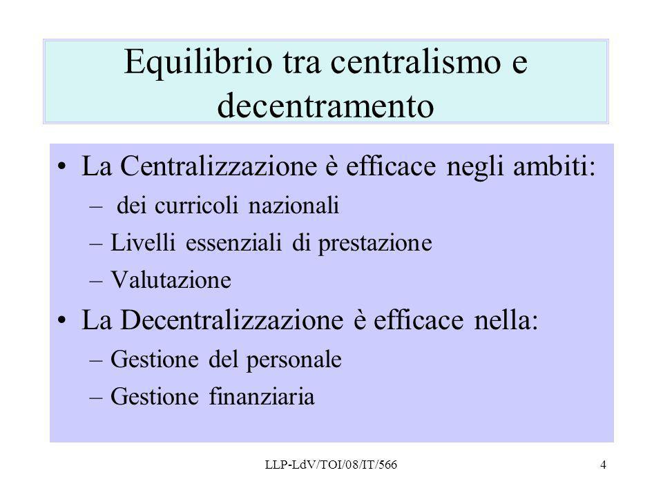 Equilibrio tra centralismo e decentramento