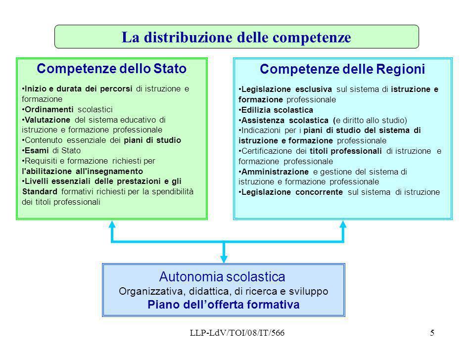 La distribuzione delle competenze