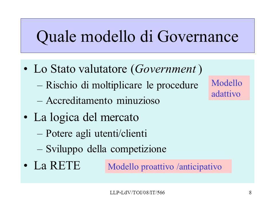 Quale modello di Governance