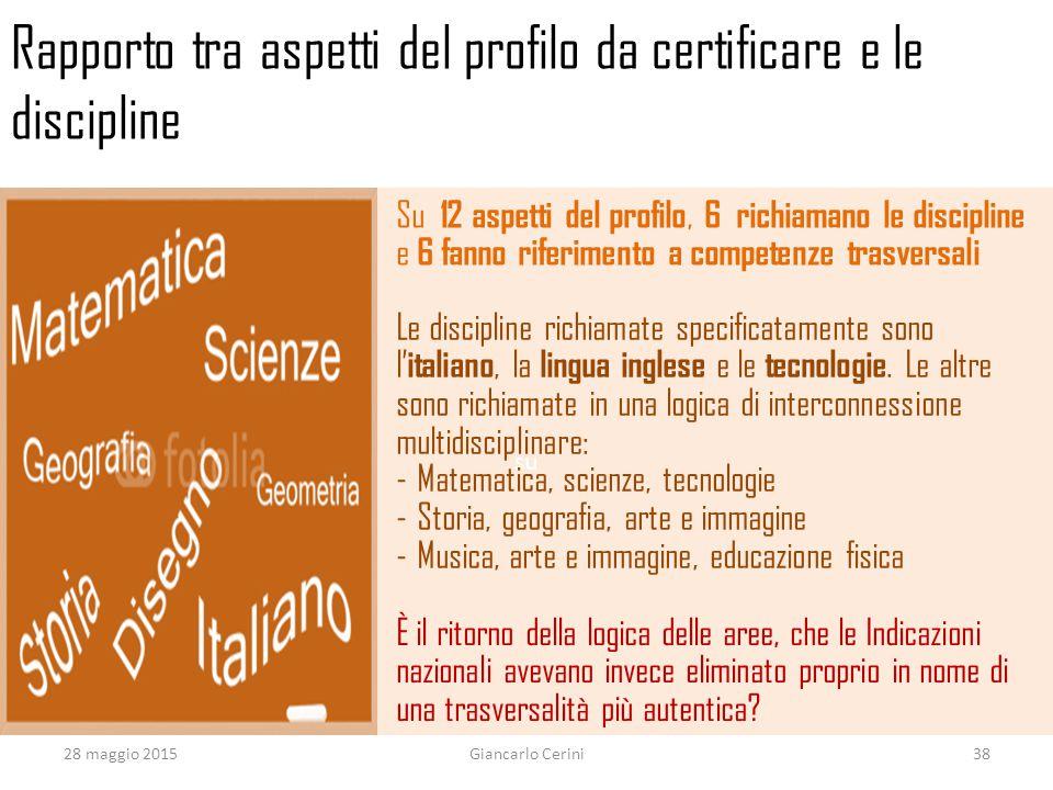 Rapporto tra aspetti del profilo da certificare e le discipline