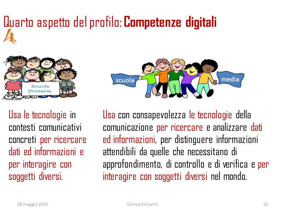 4 Quarto aspetto del profilo: Competenze digitali
