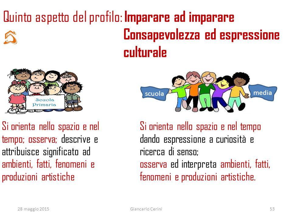 Quinto aspetto del profilo: Imparare ad imparare Consapevolezza ed espressione culturale