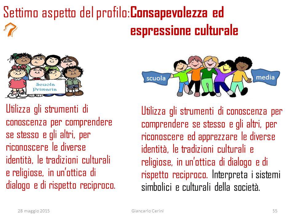 7 Settimo aspetto del profilo: Consapevolezza ed espressione culturale