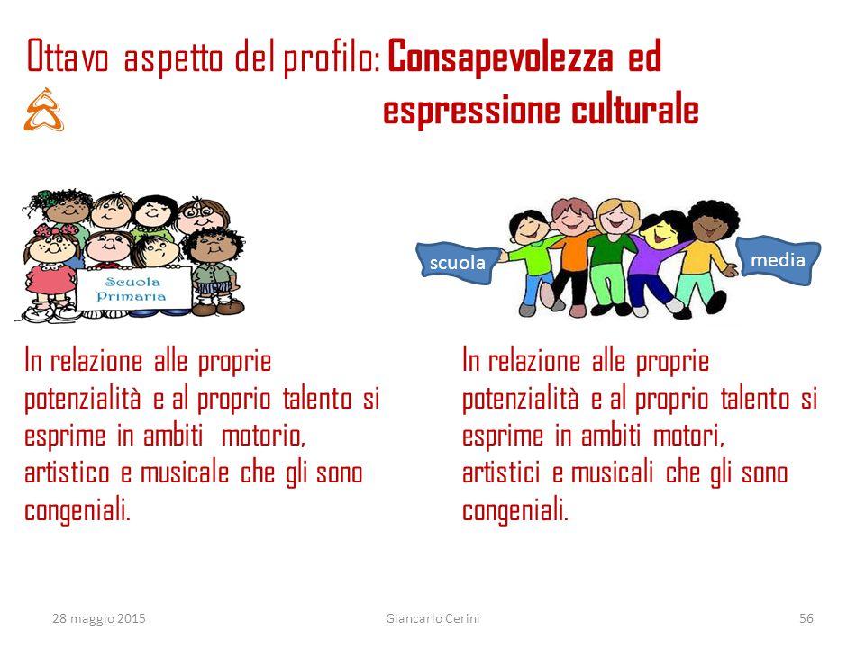 8 Ottavo aspetto del profilo: Consapevolezza ed espressione culturale