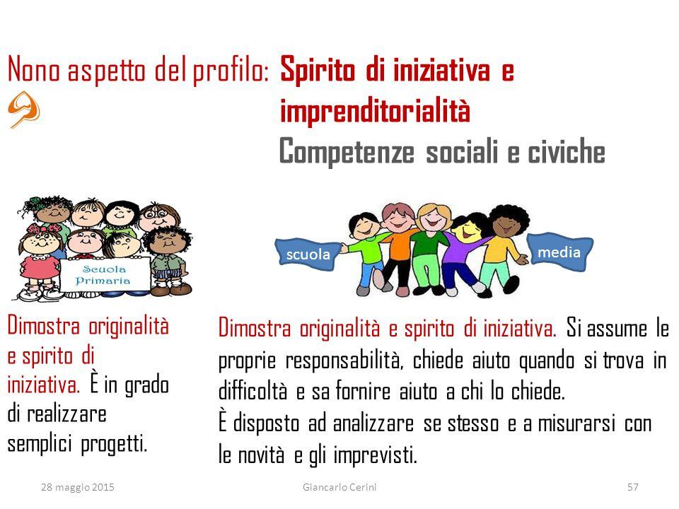 9 Nono aspetto del profilo: Spirito di iniziativa e imprenditorialità