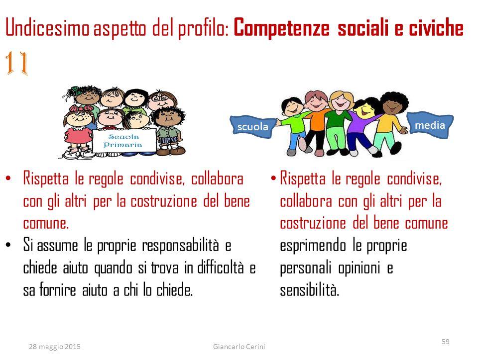 11 Undicesimo aspetto del profilo: Competenze sociali e civiche