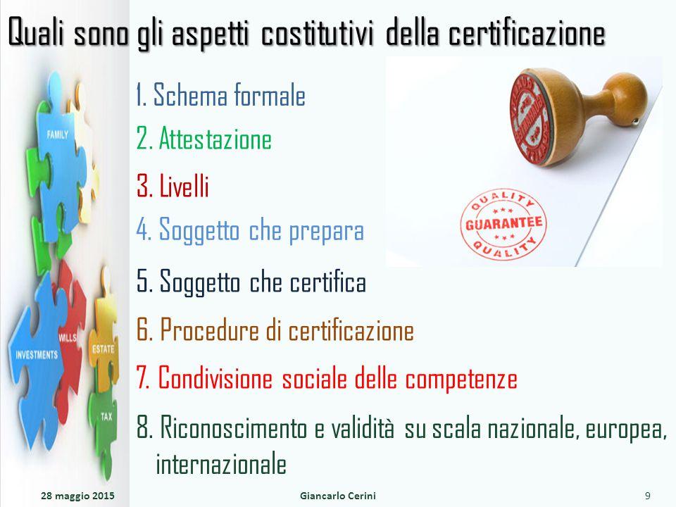 Quali sono gli aspetti costitutivi della certificazione
