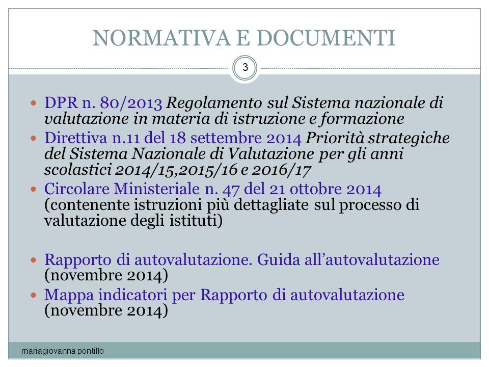 NORMATIVA E DOCUMENTI DPR n. 80/2013 Regolamento sul Sistema nazionale di valutazione in materia di istruzione e formazione.