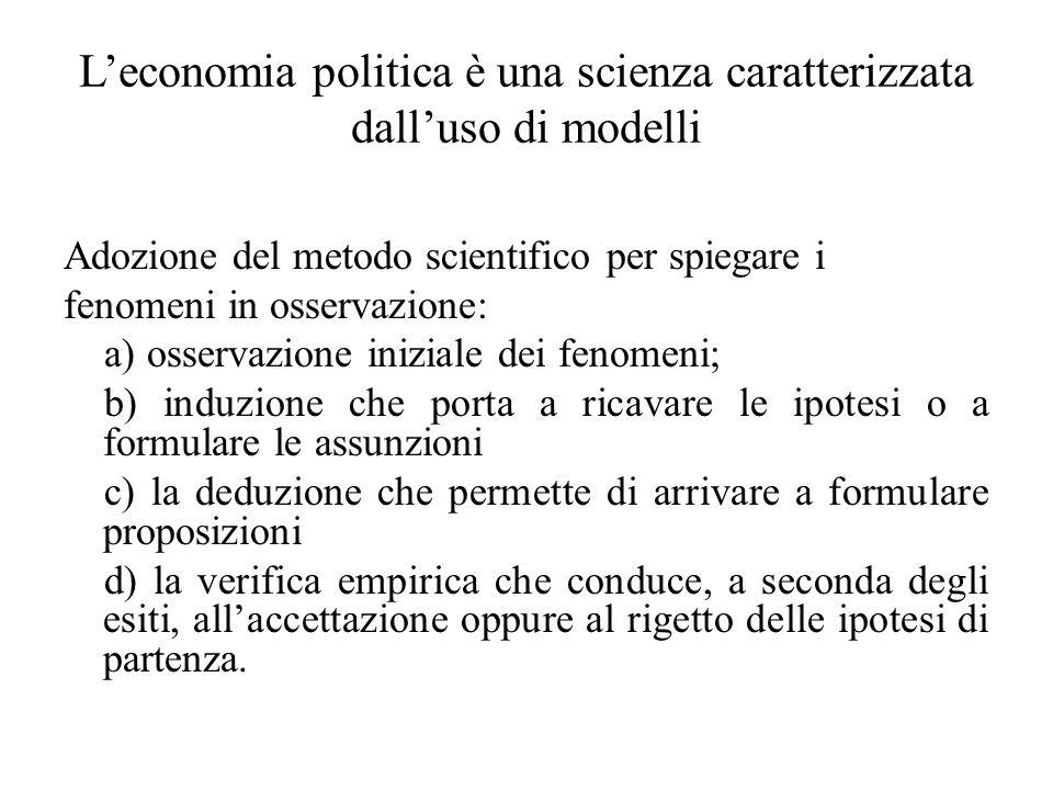 L'economia politica è una scienza caratterizzata dall'uso di modelli