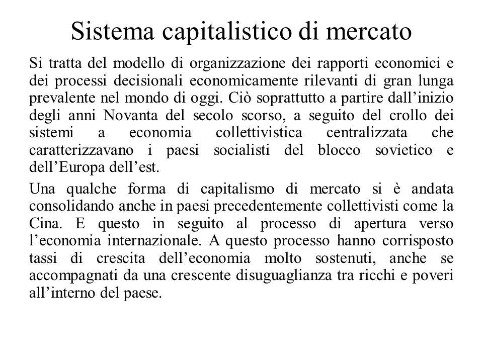 Sistema capitalistico di mercato