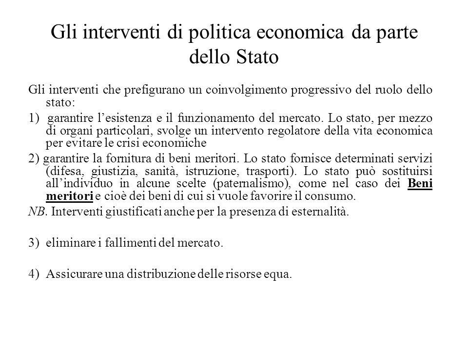 Gli interventi di politica economica da parte dello Stato