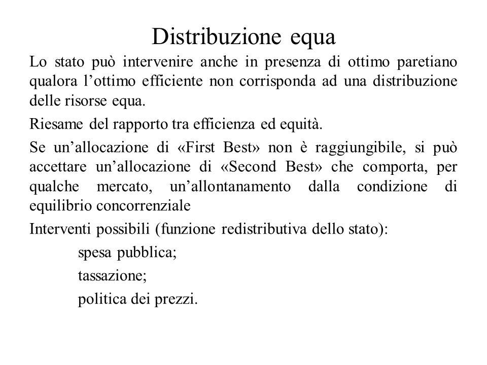 Distribuzione equa