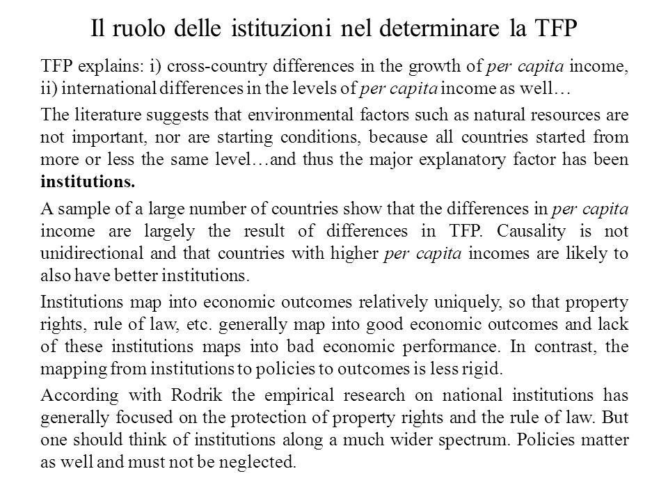 Il ruolo delle istituzioni nel determinare la TFP