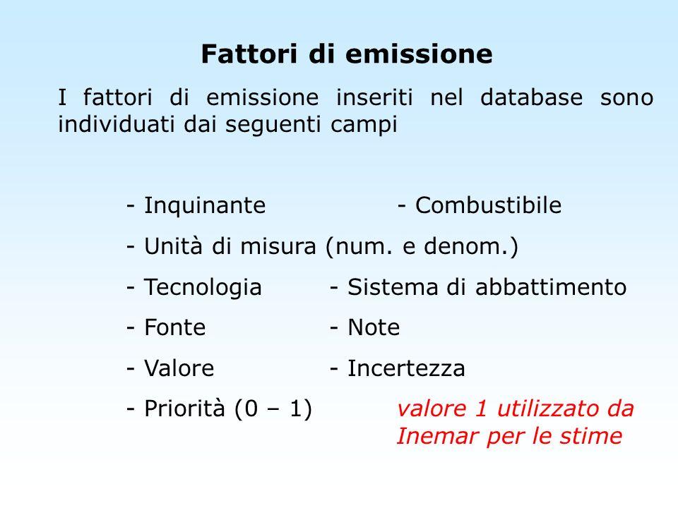 Fattori di emissione I fattori di emissione inseriti nel database sono individuati dai seguenti campi.