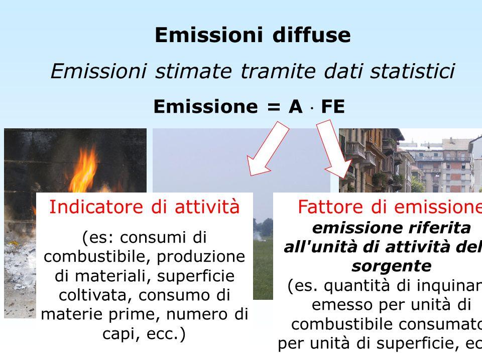 emissione riferita all unità di attività della sorgente