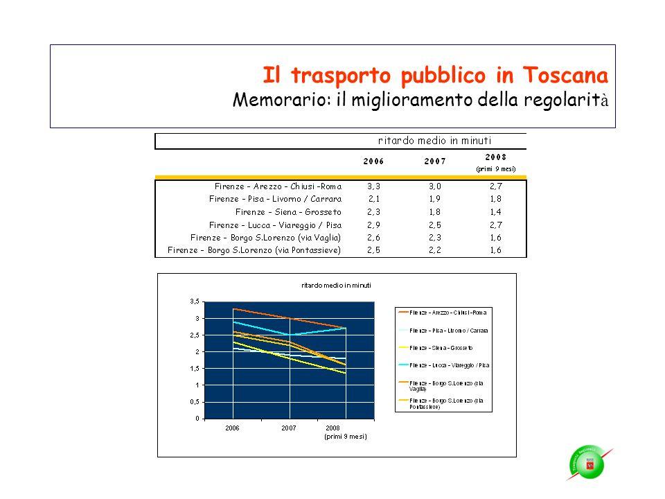 Il trasporto pubblico in Toscana Memorario: il miglioramento della regolarità
