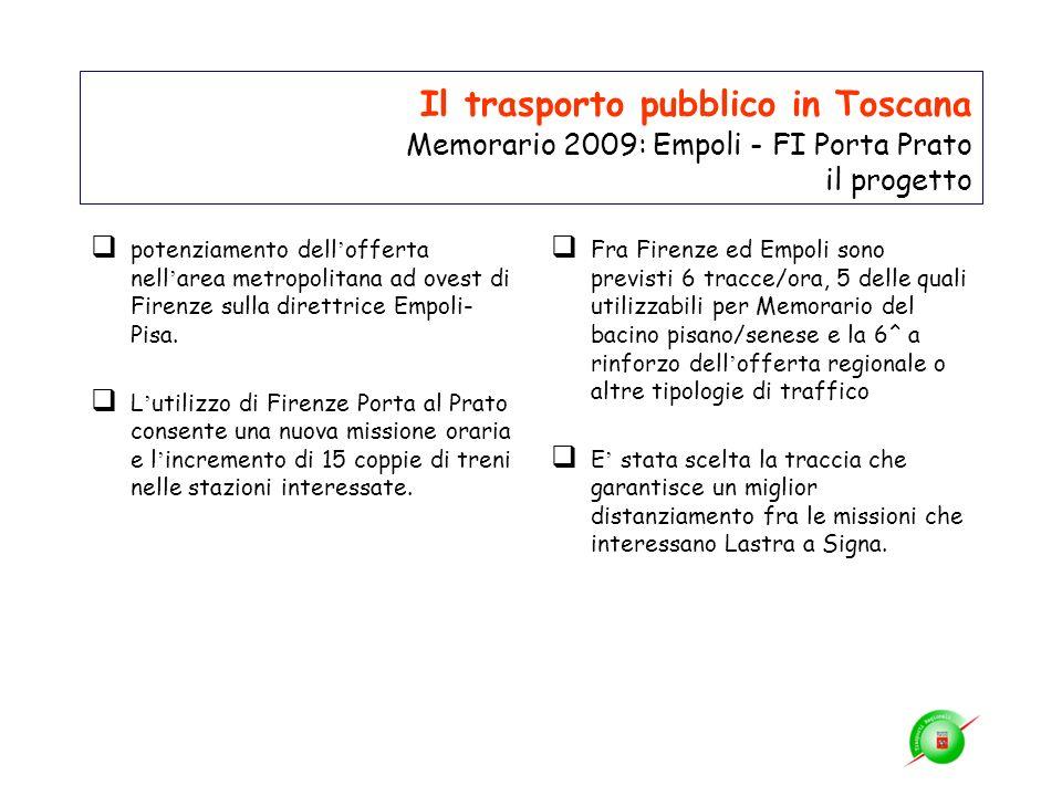 Il trasporto pubblico in Toscana Memorario 2009: Empoli - FI Porta Prato il progetto