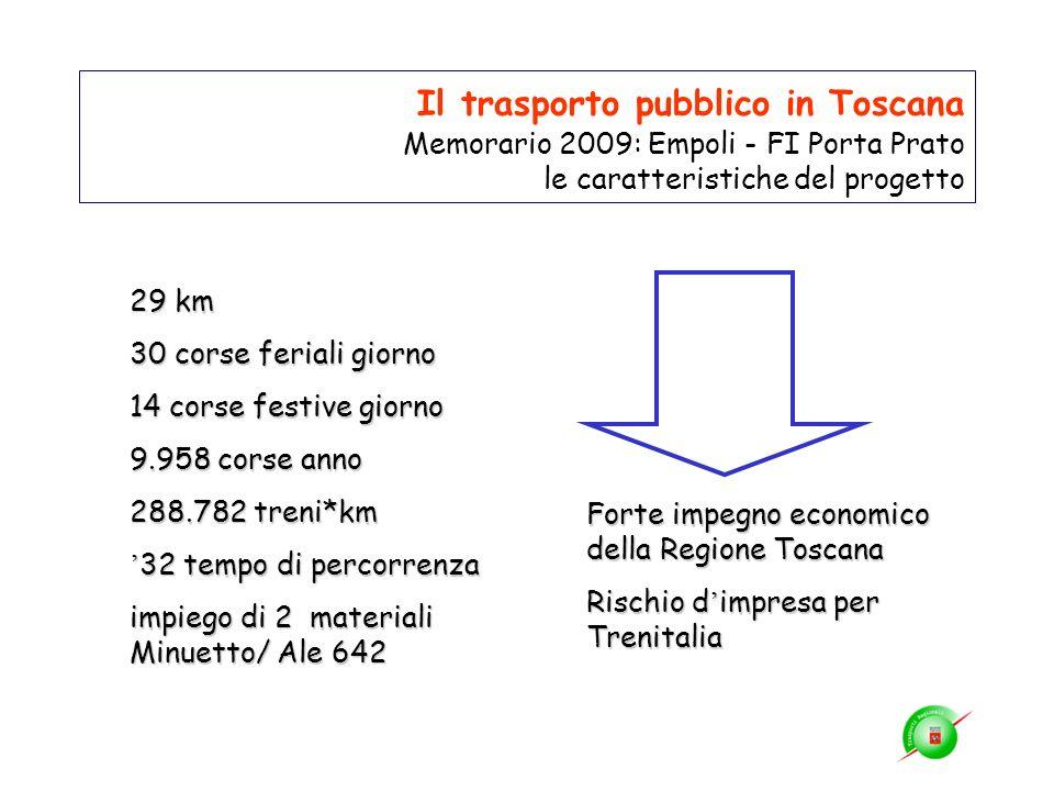 Il trasporto pubblico in Toscana Memorario 2009: Empoli - FI Porta Prato le caratteristiche del progetto