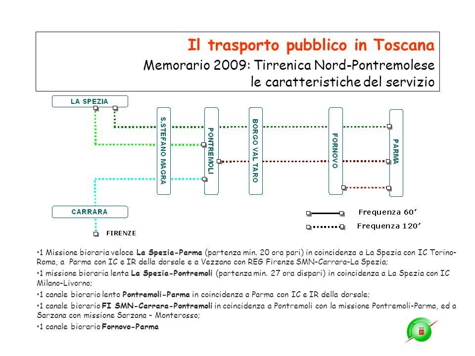 Il trasporto pubblico in Toscana Memorario 2009: Tirrenica Nord-Pontremolese le caratteristiche del servizio