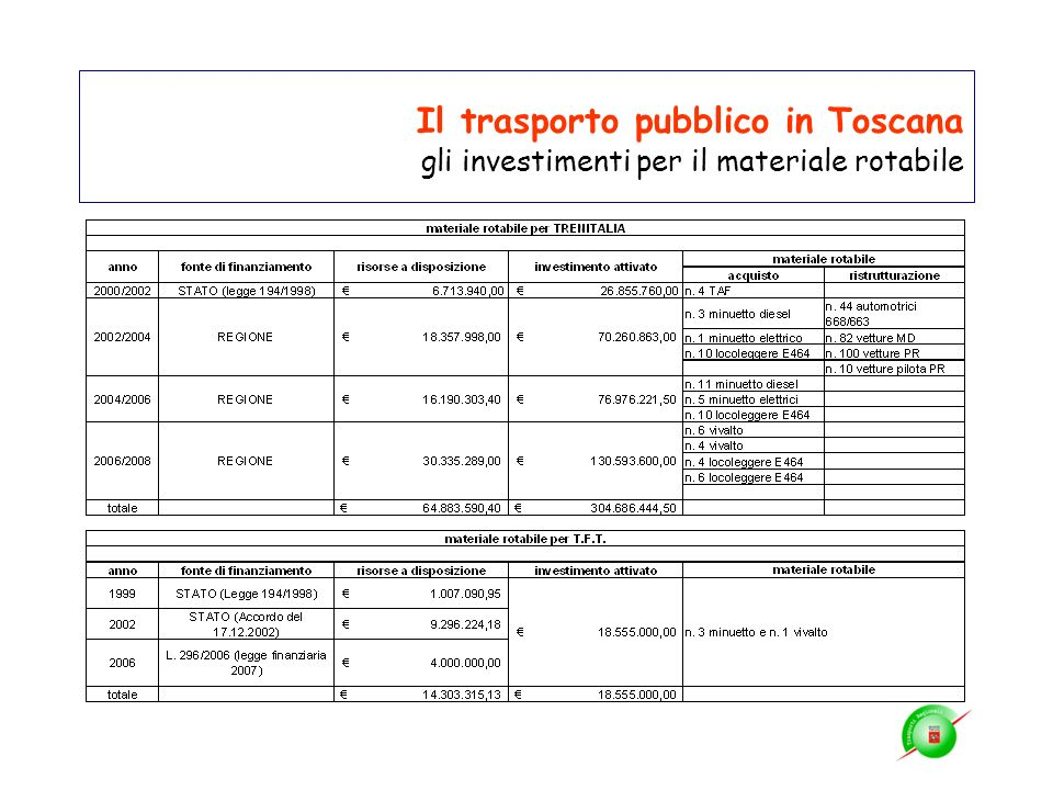 Il trasporto pubblico in Toscana gli investimenti per il materiale rotabile