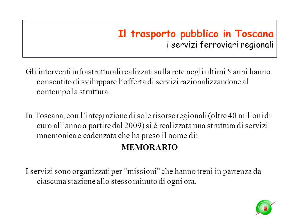 Il trasporto pubblico in Toscana i servizi ferroviari regionali