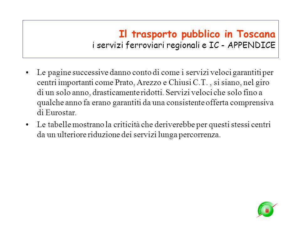 Il trasporto pubblico in Toscana i servizi ferroviari regionali e IC - APPENDICE