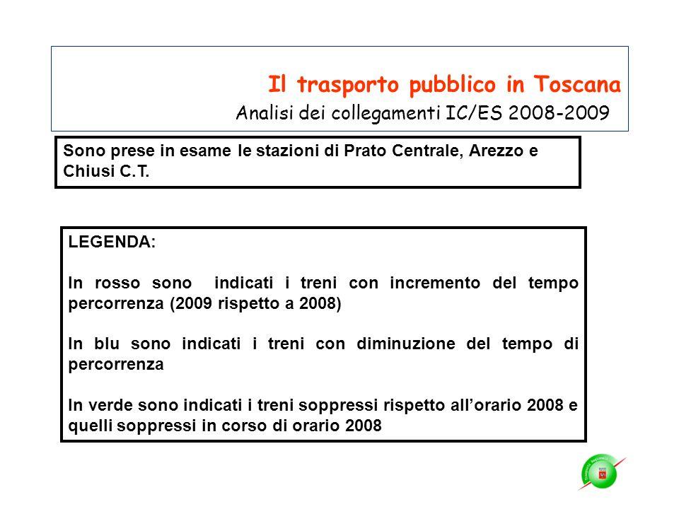 Il trasporto pubblico in Toscana