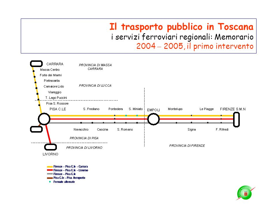 Il trasporto pubblico in Toscana i servizi ferroviari regionali: Memorario 2004 – 2005, il primo intervento