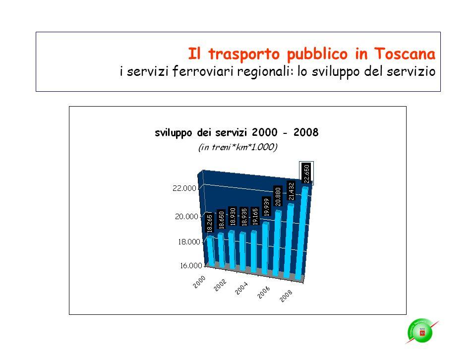 Il trasporto pubblico in Toscana i servizi ferroviari regionali: lo sviluppo del servizio