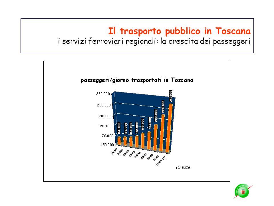 Il trasporto pubblico in Toscana i servizi ferroviari regionali: la crescita dei passeggeri
