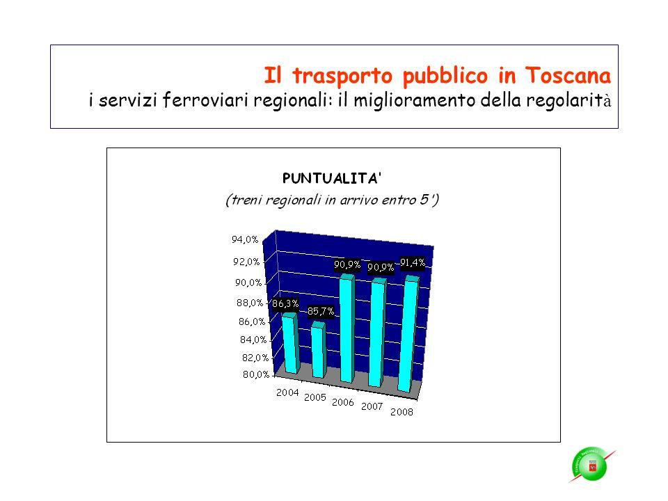 Il trasporto pubblico in Toscana i servizi ferroviari regionali: il miglioramento della regolarità