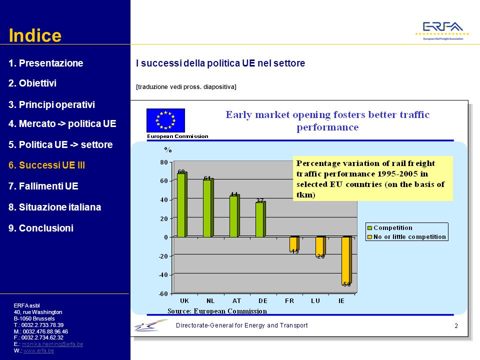 Indice 1. Presentazione I successi della politica UE nel settore