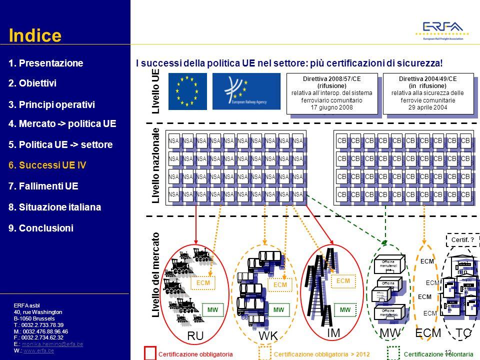 Direttiva 2008/57/CE (rifusione)