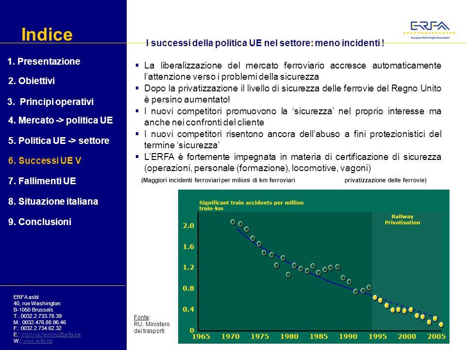 Indice I successi della politica UE nel settore: meno incidenti !