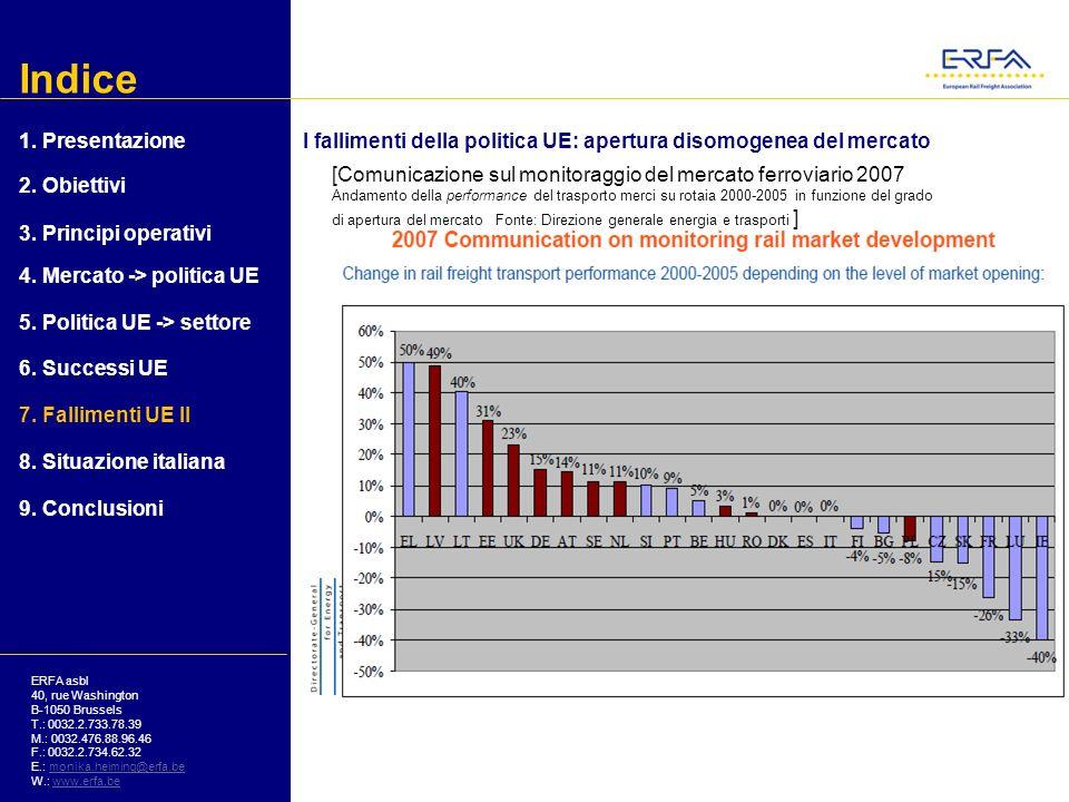 Indice 1. Presentazione. I fallimenti della politica UE: apertura disomogenea del mercato.