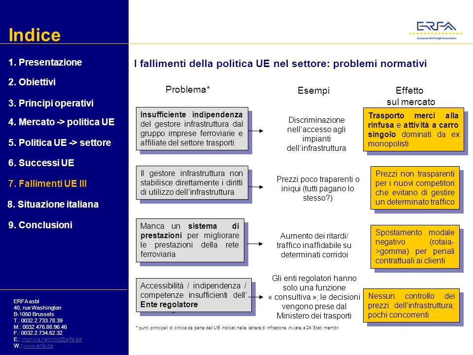 Indice I fallimenti della politica UE nel settore: problemi normativi