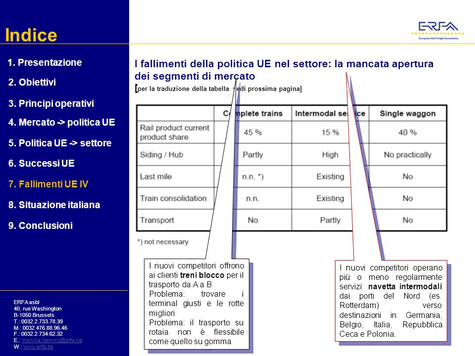 Indice I fallimenti della politica UE nel settore: la mancata apertura