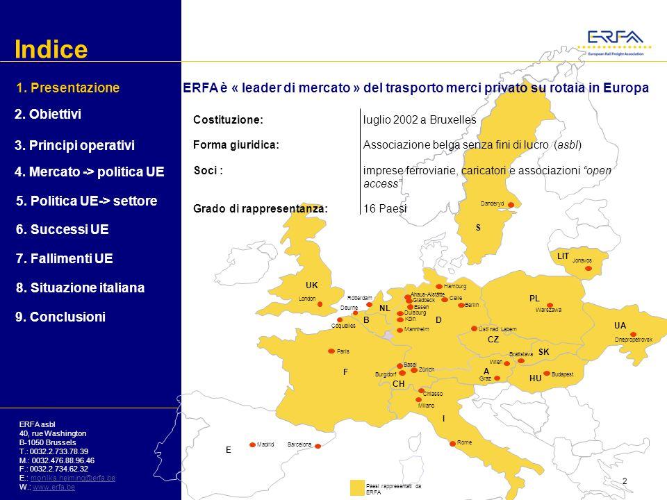 Indice1. Presentazione. ERFA è « leader di mercato » del trasporto merci privato su rotaia in Europa.